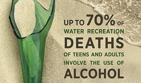 L'alcool impliqué dans 70% des noyades mortelles
