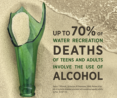 Addiction Alcool - L'alcool impliqué dans 70% des noyades mortelles
