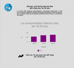 infographie-alcool