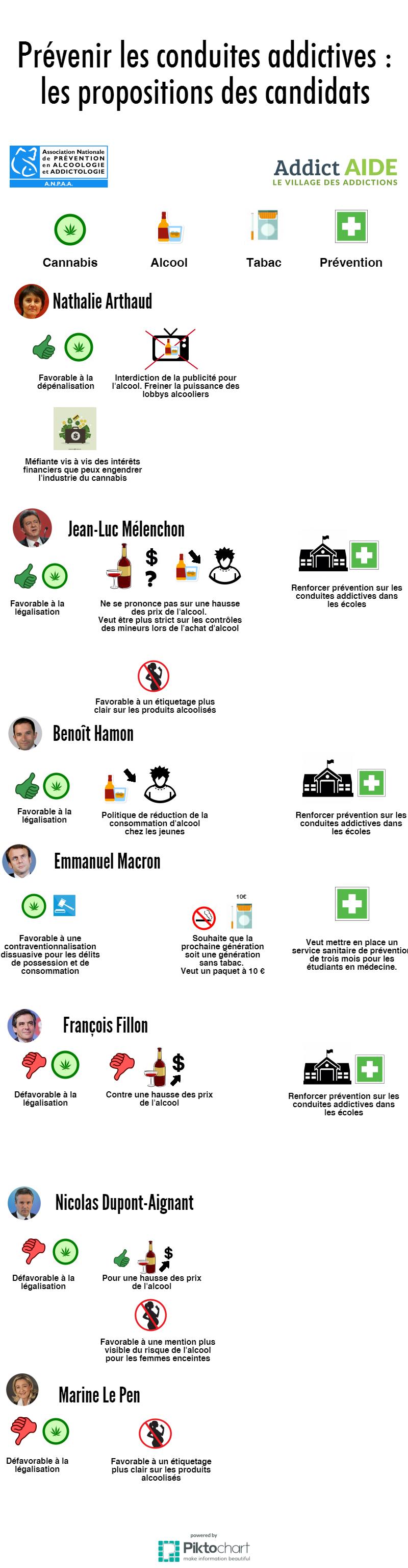 Infographie 4
