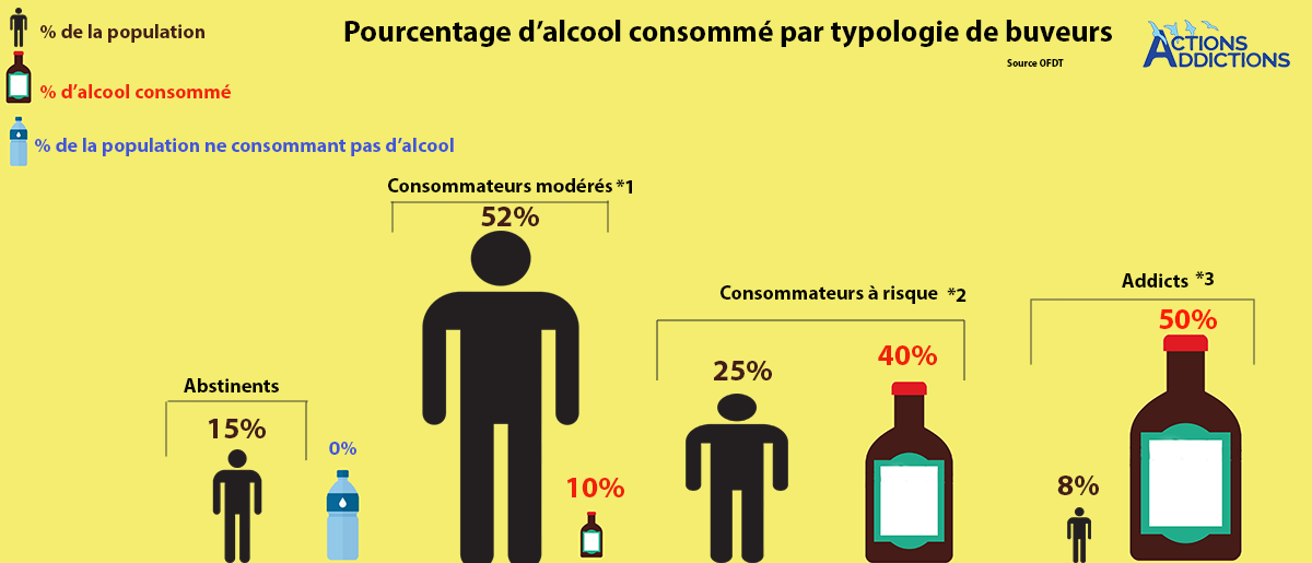 infographie asterisque