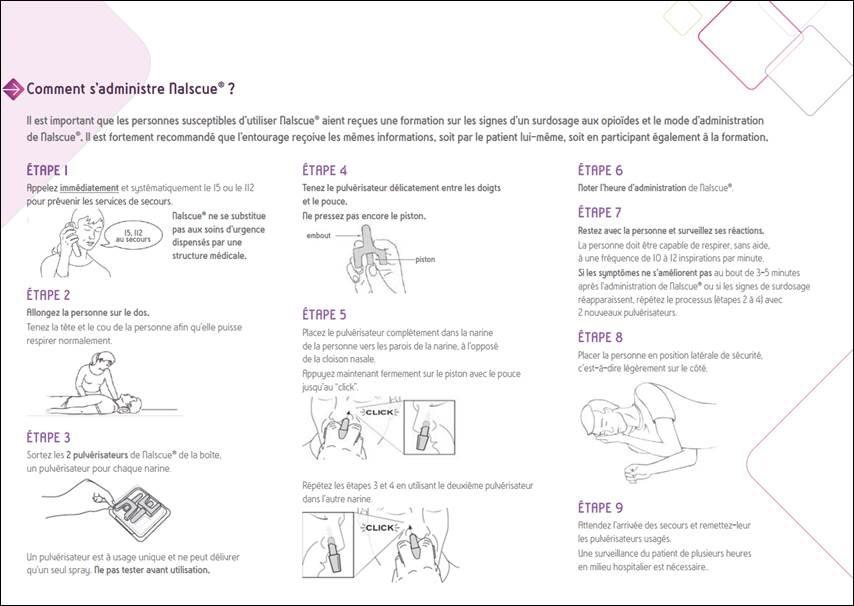 Addiction Autres drogues - Guide d'administration Nalscue (version européenne)