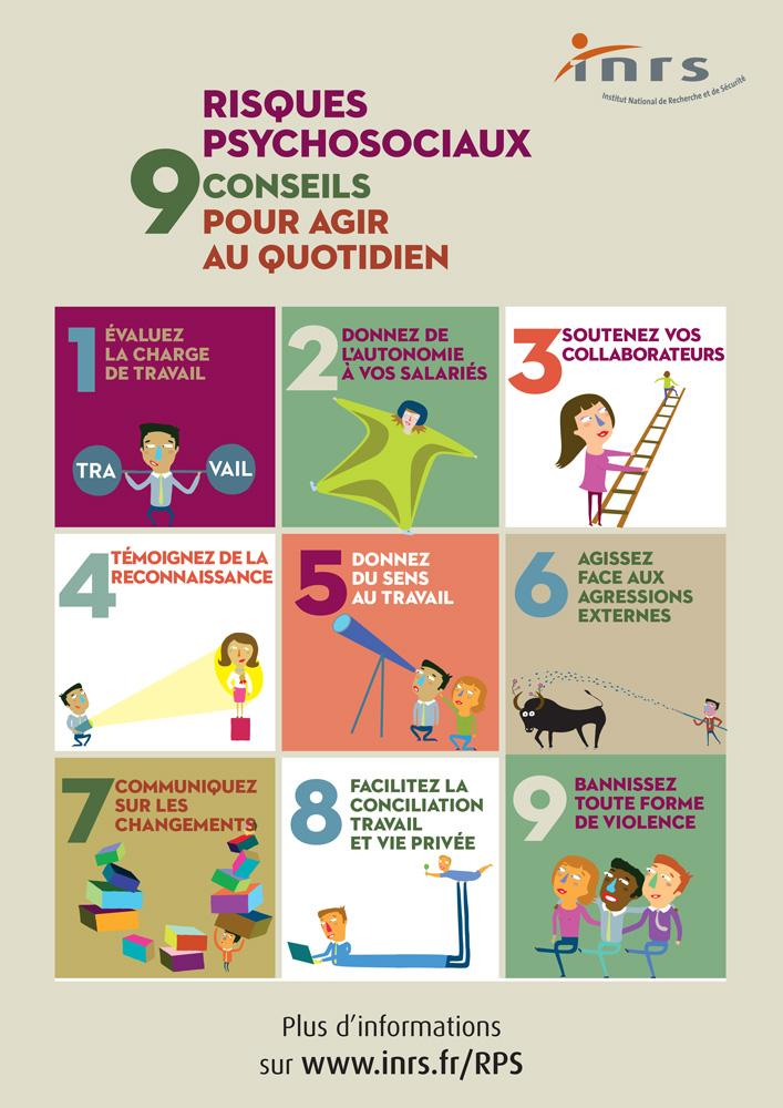 Addiction  - Risques psychosociaux : 9 conseils de l'INRS pour agir au quotidien