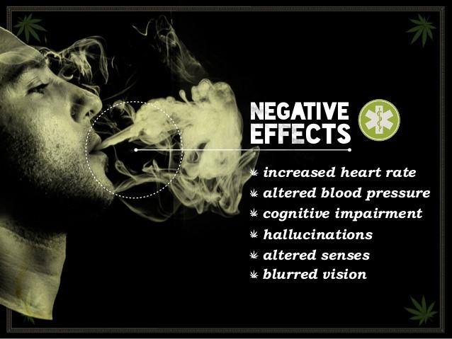 Addiction Cannabis - Quels impacts cognitifs, physiques et psychologiques après réalisation d'un sevrage chez des consommateurs anciens de cannabis et de tabac