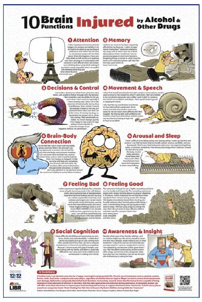 Addiction Toutes les addictions - Psychoéducation basée sur les neurosciences en addictologie: exemple des troubles cognitifs