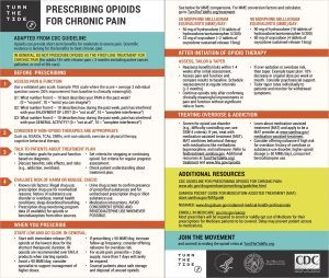 Une lettre ouverte à tous les médecins américains pour mieux prescrire les opioïdes antalgiques