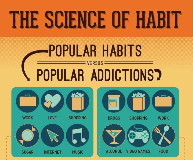 Addiction Alcool - L'addiction : un apprentissage et non une maladie ? Un article d'opinion dans Le New England Journal of Medicine.