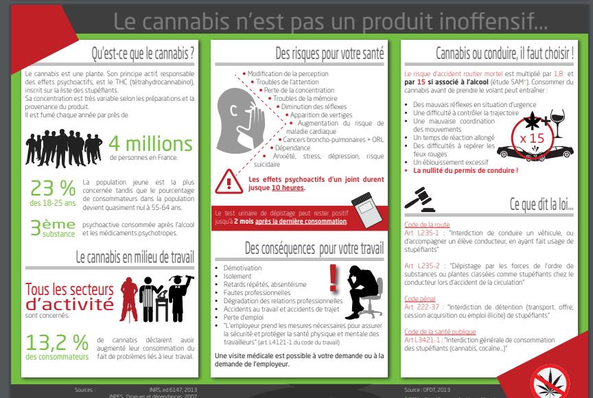 Addiction Cannabis - Cannabis et travail = danger (Pôle Santé Travail)