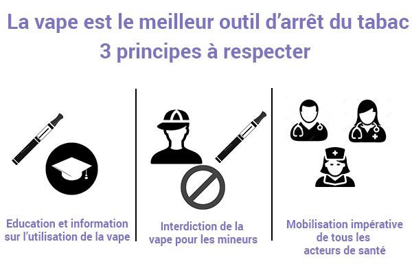 Addiction Tabac - Fumeurs : 3 arguments pour continuer à envisager la vape avec sérénité !